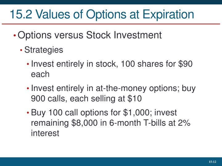 Options expiration dollar cost averaging strategy