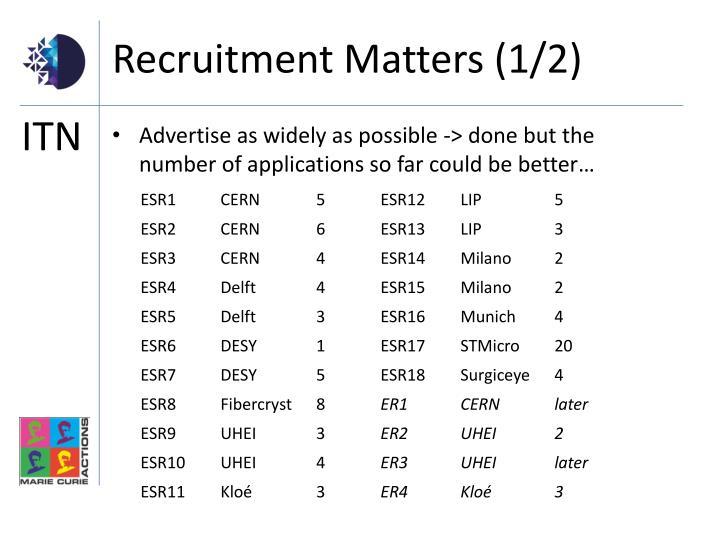 Recruitment Matters (