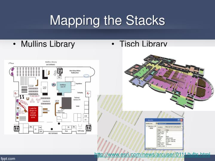 Mapping the Stacks