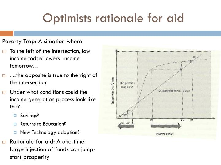 Optimists rationale for aid