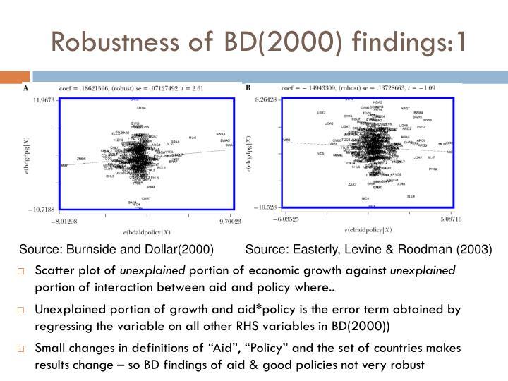 Robustness of BD(2000) findings:1