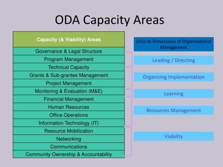 ODA Capacity Areas