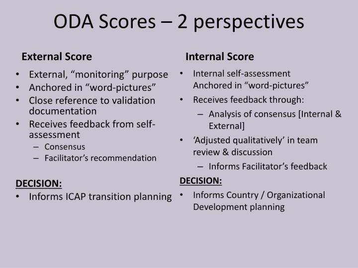 ODA Scores – 2 perspectives