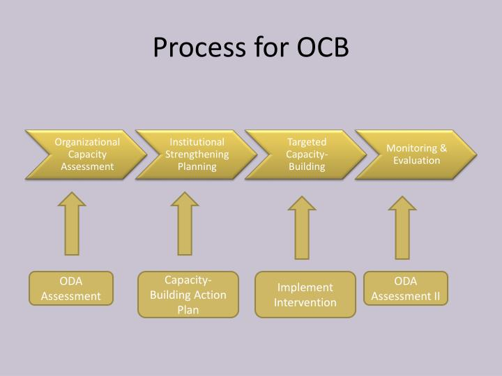 Process for OCB