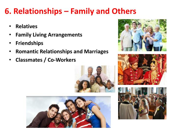 6. Relationships – Family and Others