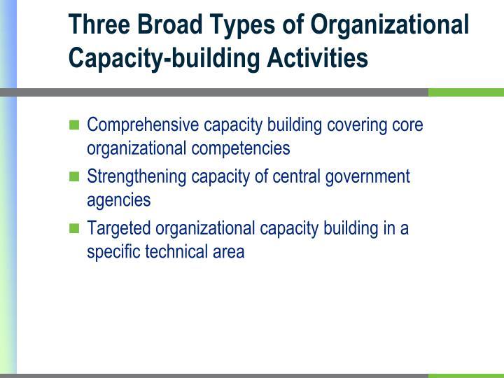Three Broad Types of Organizational Capacity-building Activities