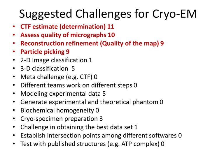 Suggested Challenges for Cryo-EM