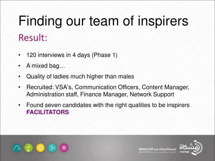 Finding our team of inspirers