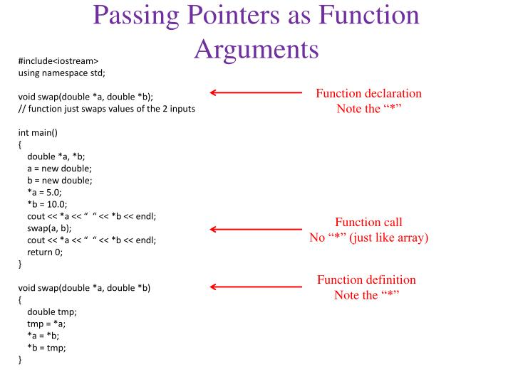 Passing Pointers as Function Arguments