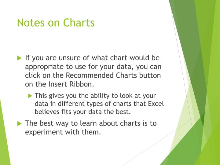 Notes on Charts