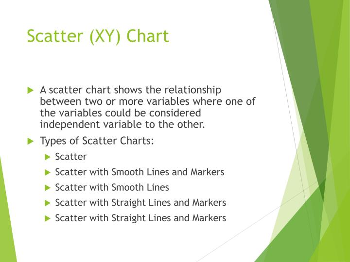 Scatter (XY) Chart