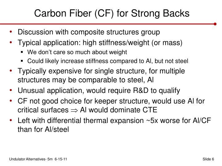 Carbon Fiber (CF) for Strong Backs