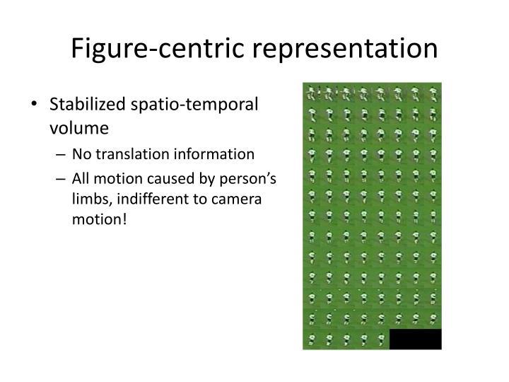 Figure-centric
