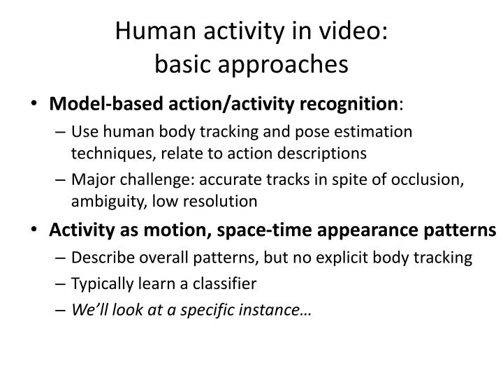 Human activity in video: