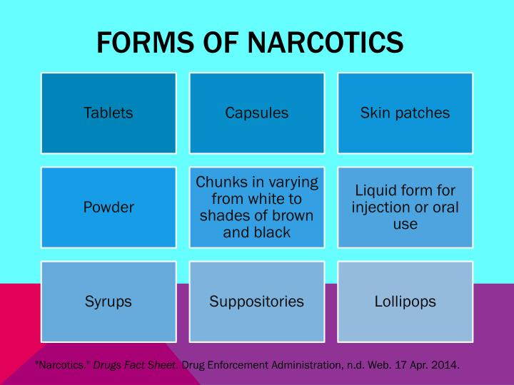 Forms of Narcotics