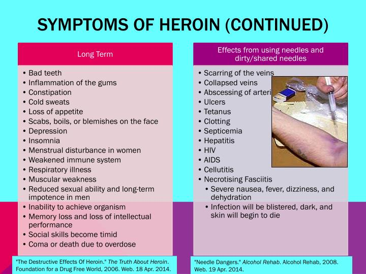 Symptoms of Heroin (Continued)