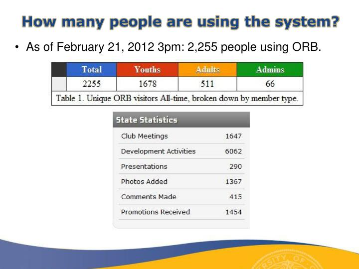 How many people are using the system?