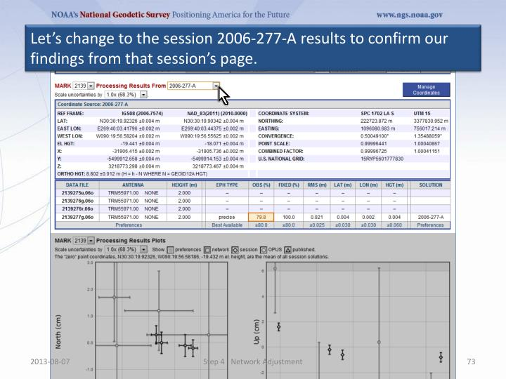 Let's change to the session 2006-277-A results to confirm our findings from that session's page.