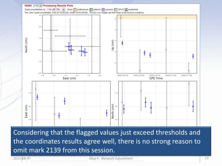 Considering that the flagged values just exceed thresholds and the coordinates results agree well, there is no strong reason to omit mark 2139 from this session.