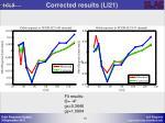 corrected results li211