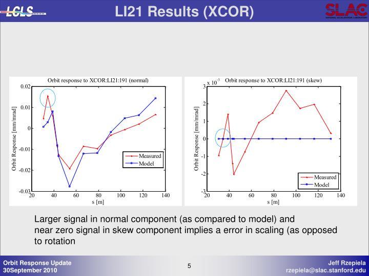 LI21 Results (XCOR)