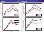 li27 results