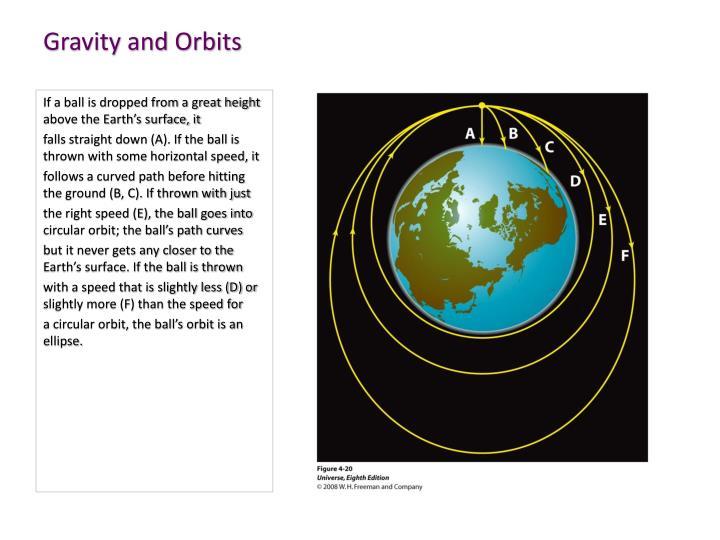 Gravity and Orbits
