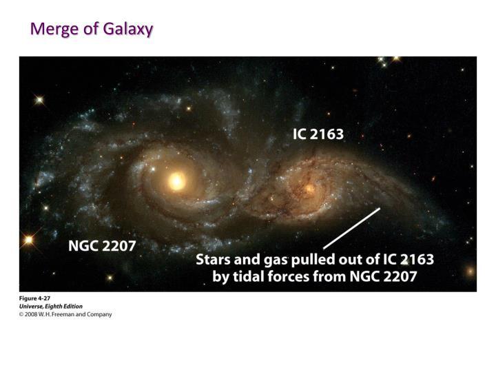 Merge of Galaxy