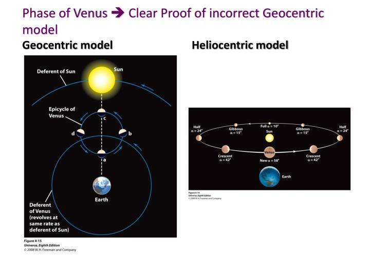 Phase of Venus
