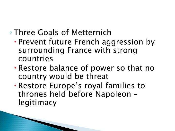 Three Goals of Metternich