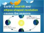 earth s axial tilt and ellipse shaped revolution causes the seasons