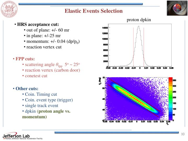 Elastic Events Selection
