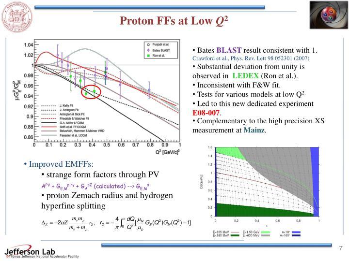 Proton FFs at Low