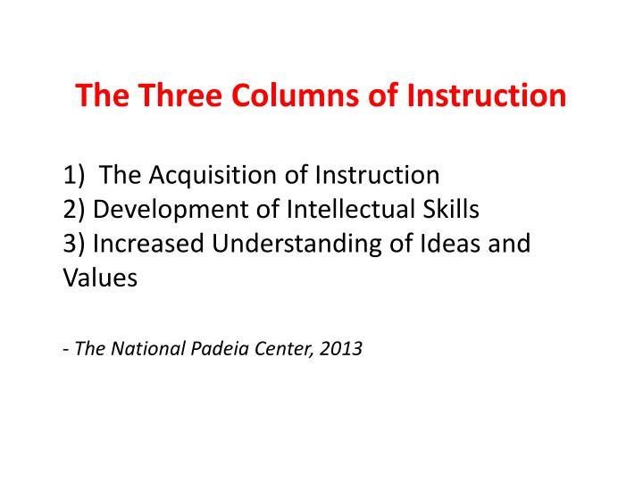 The Three Columns of Instruction