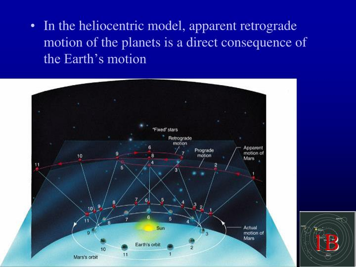 In the heliocentric model, apparent retrograde motion of the planets is a direct consequence of the Earth's motion