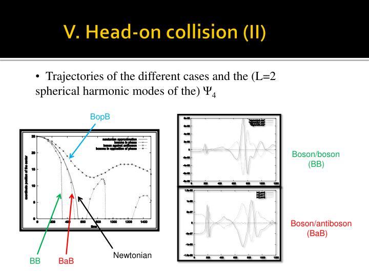 V. Head-on collision (II)