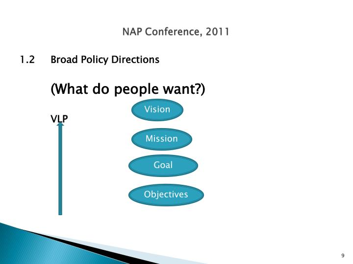 NAP Conference, 2011