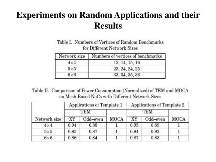 Experiments on Random Applications and their Results