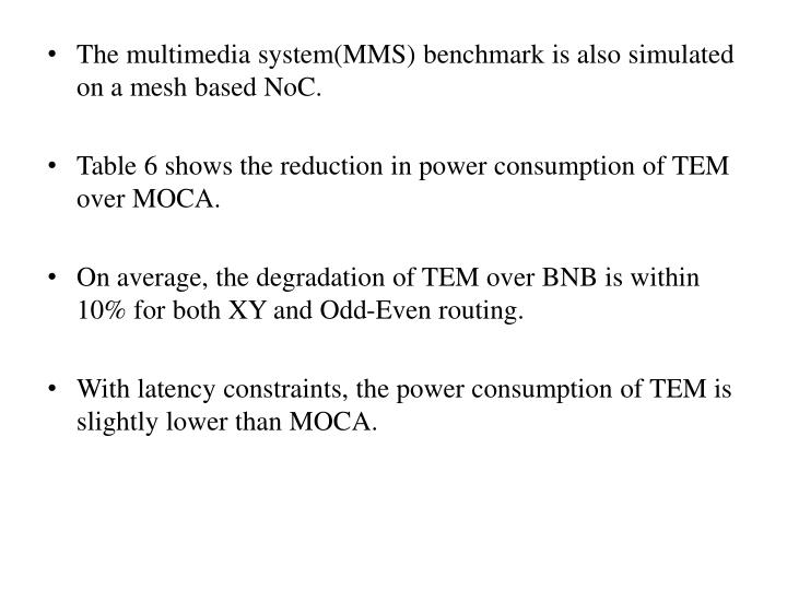 The multimedia system(MMS) benchmark is also simulated on a mesh based NoC.
