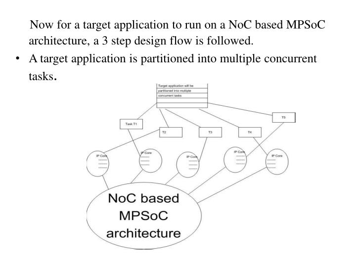 Now for a target application to run on a NoC based MPSoC architecture, a 3 step design flow is followed.