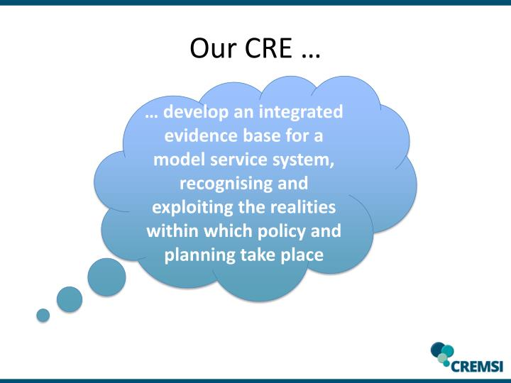 Our CRE …