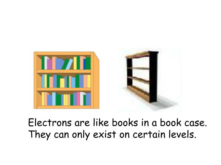 Electrons are like books in a book case. They can only exist on certain levels.