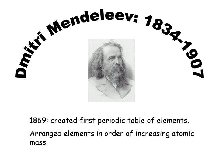 Dmitri Mendeleev: 1834-1907