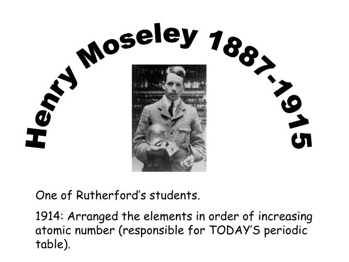 Henry Moseley 1887-1915