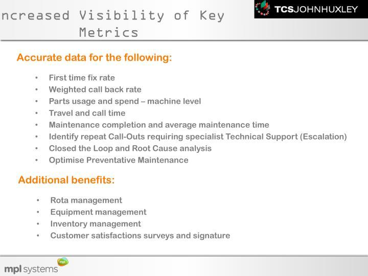 Increased Visibility of Key Metrics