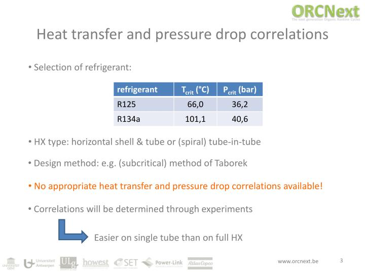 Heat transfer and pressure drop correlations