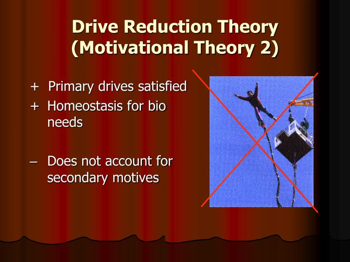 Drive Reduction Theory