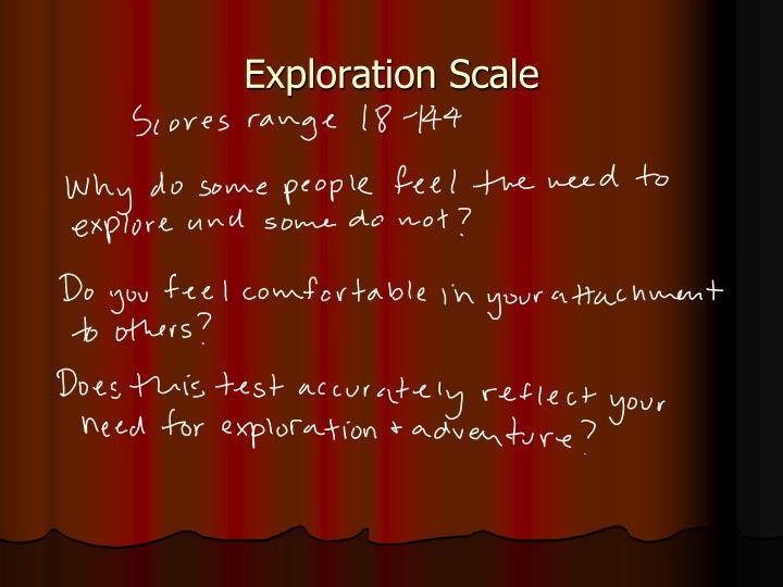 Exploration Scale