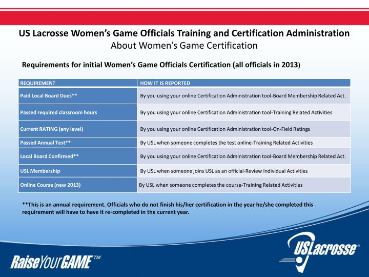 US Lacrosse Women's Game Officials Training and Certification Administration