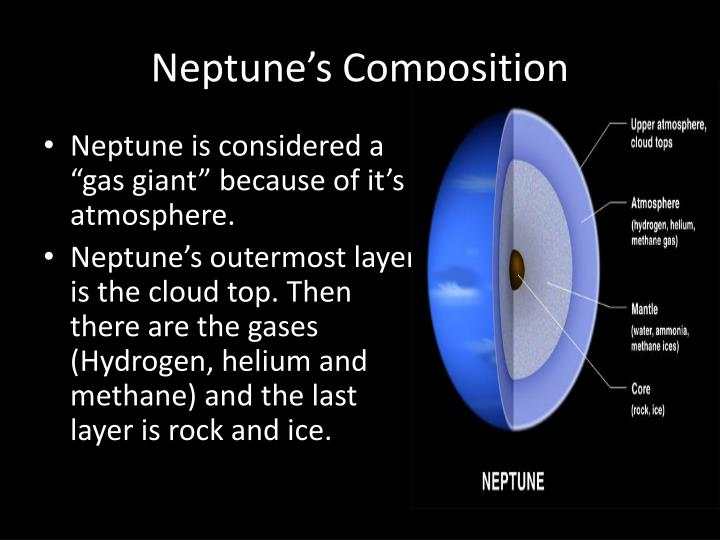 Neptune's Composition